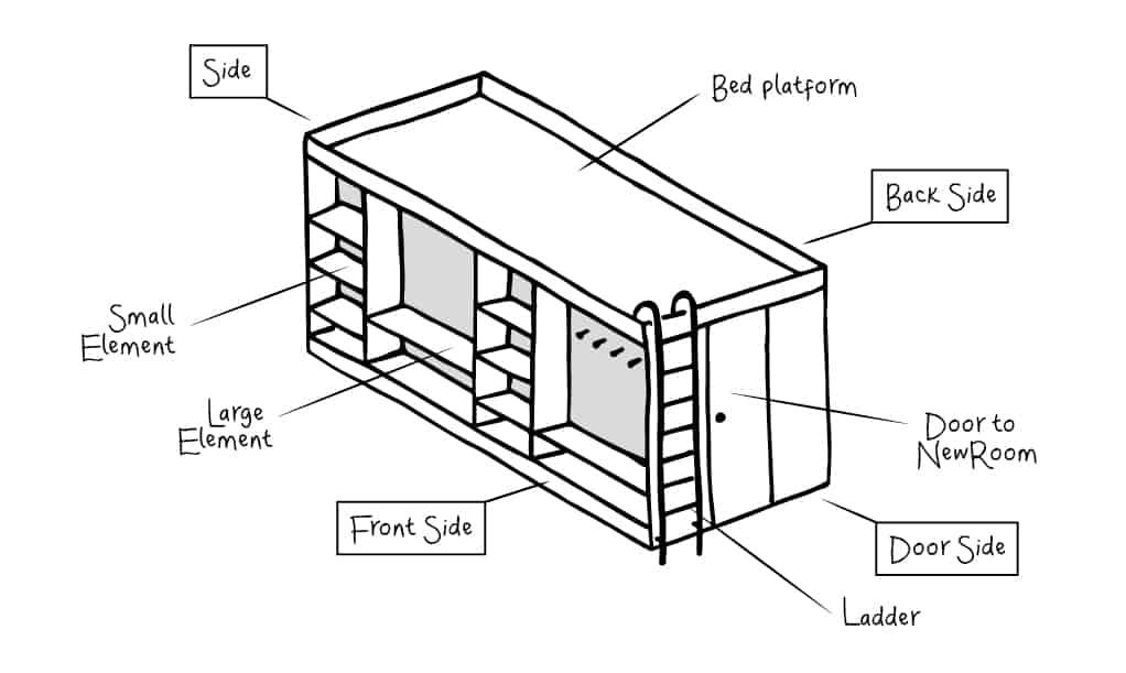 Living Cube Furniture By Till Knneker