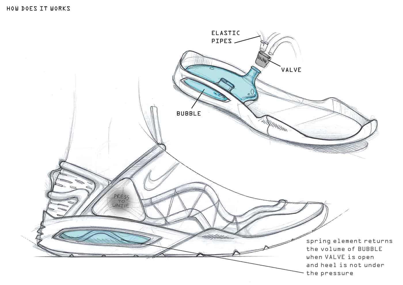 Nike Airlacing Concept Design Ideas